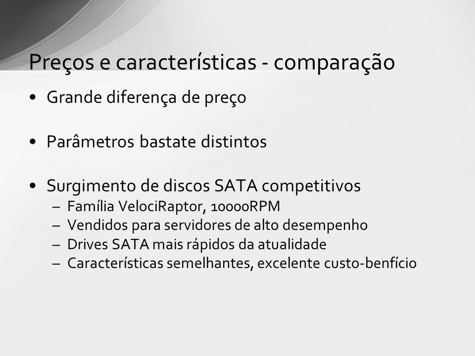 Grande diferença de preço Parâmetros bastate distintos Surgimento de discos SATA competitivos –Família VelociRaptor, 10000RPM –Vendidos para servidore