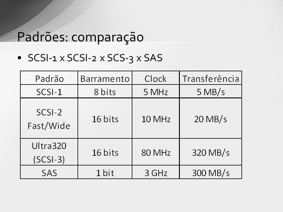 SCSI-1 x SCSI-2 x SCS-3 x SAS Padrões: comparação