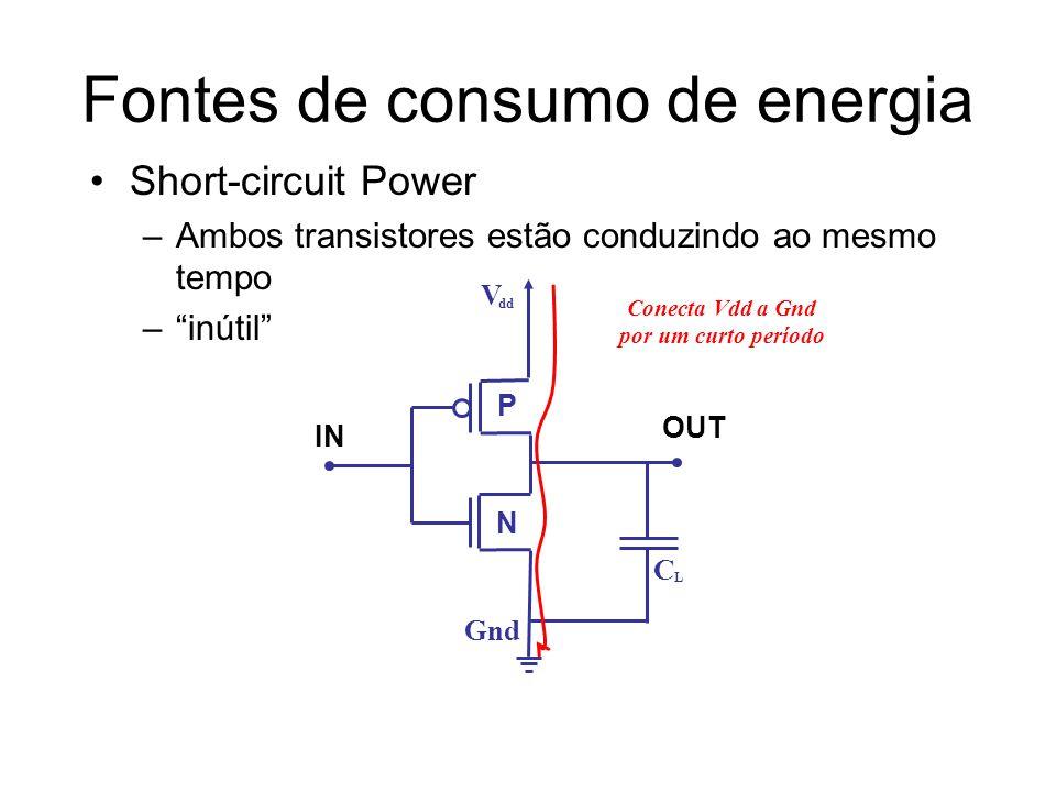 Short-circuit Power –Ambos transistores estão conduzindo ao mesmo tempo –inútil IN OUT V dd P N Gnd C L Conecta Vdd a Gnd por um curto período Fontes