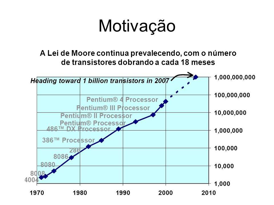 Motivação A Lei de Moore continua prevalecendo, com o número de transistores dobrando a cada 18 meses