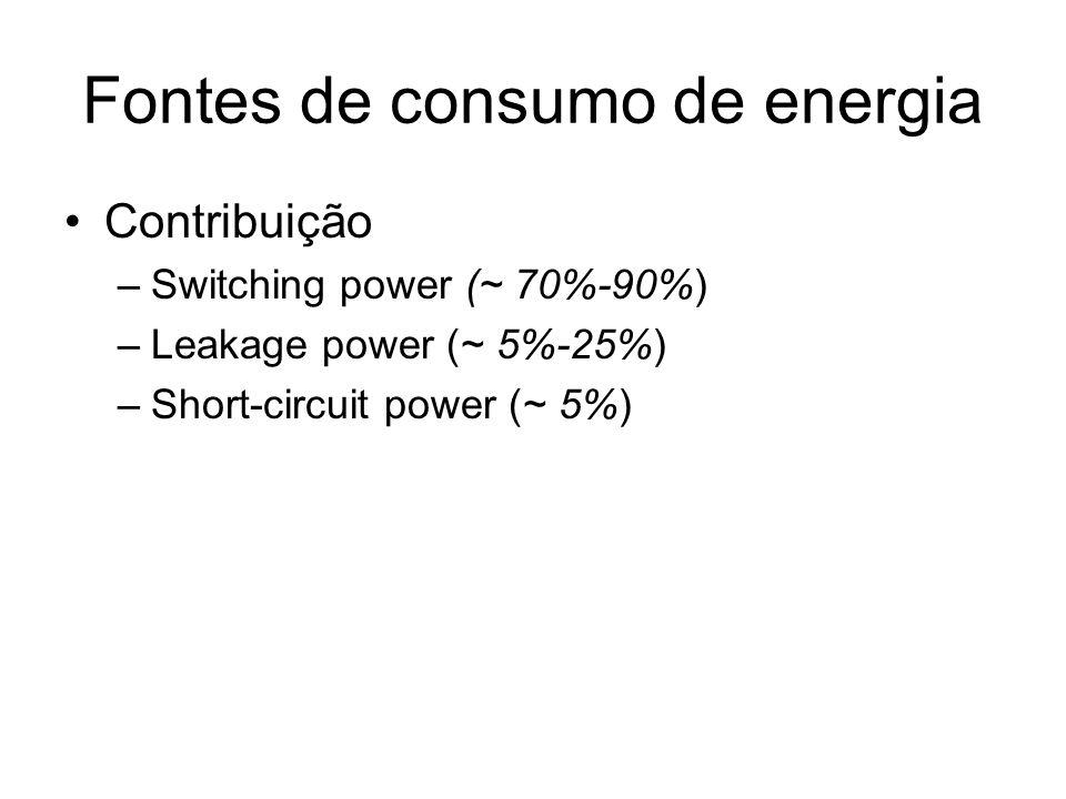 Fontes de consumo de energia Contribuição –Switching power (~ 70%-90%) –Leakage power (~ 5%-25%) –Short-circuit power (~ 5%)
