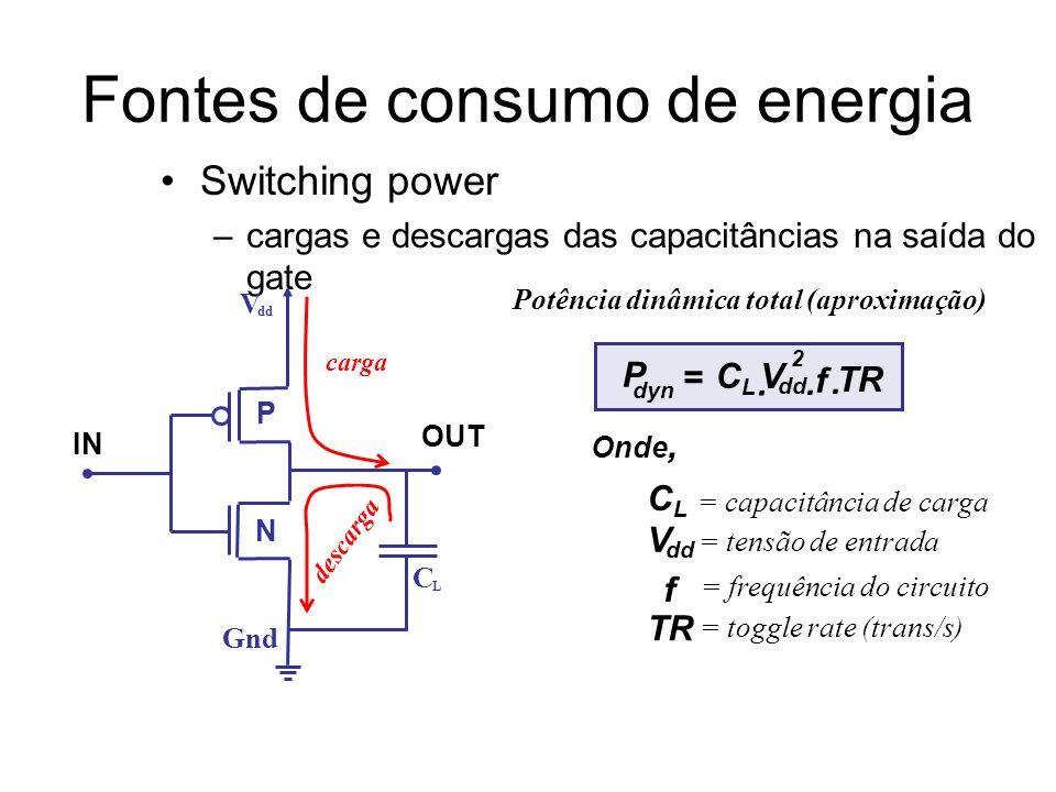 Switching power –cargas e descargas das capacitâncias na saída do gate IN OUT V dd P N Gnd C L carga descarga Potência dinâmica total (aproximação) P