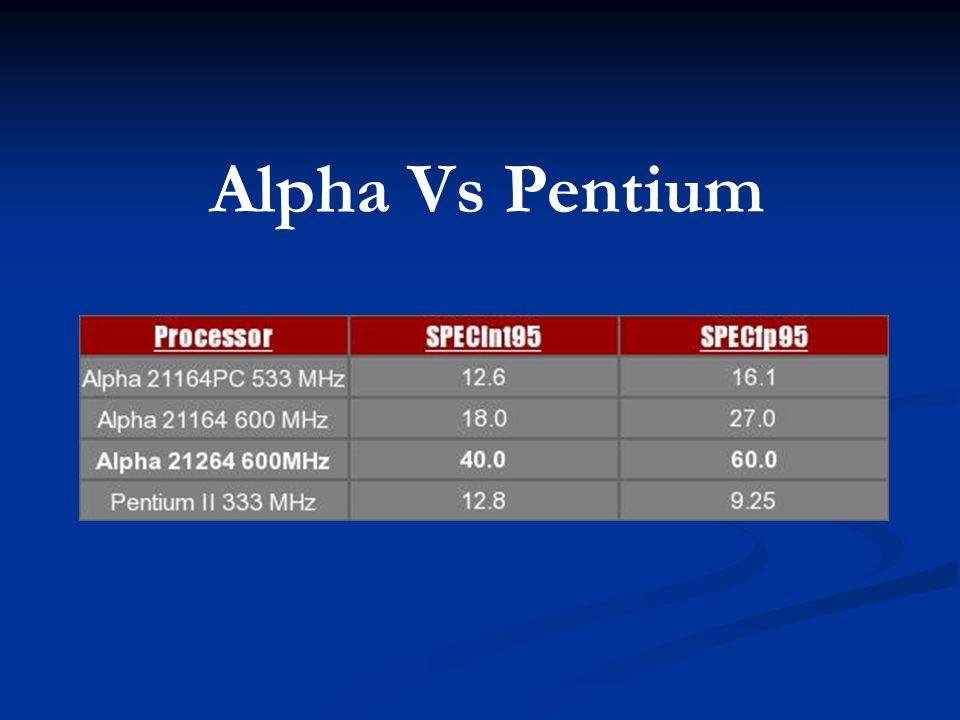 Alpha Vs Pentium