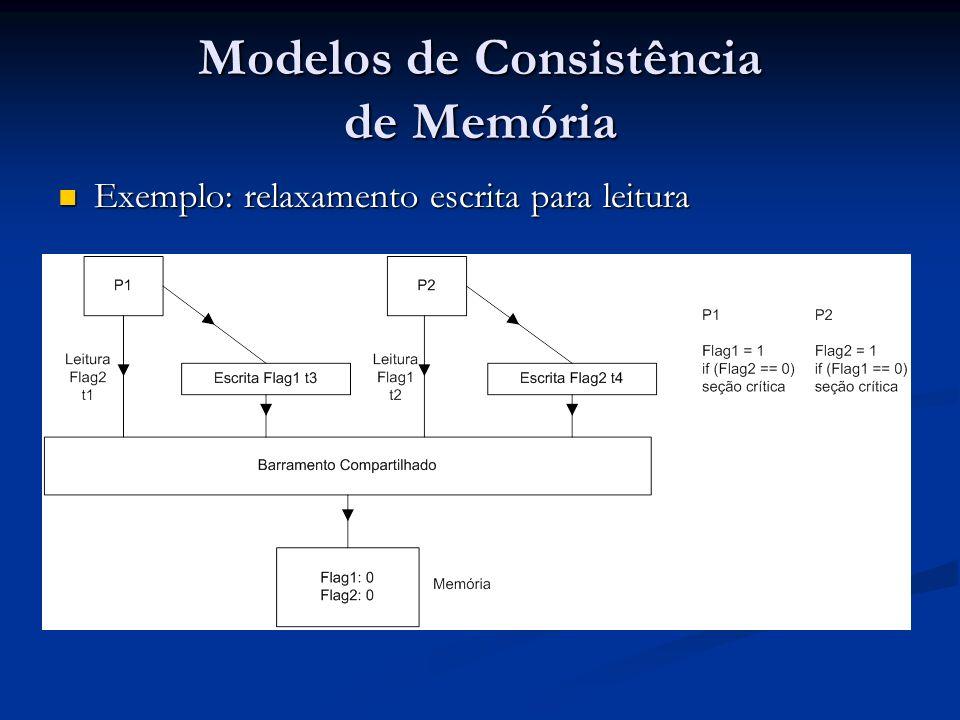 Modelos de Consistência de Memória Exemplo: relaxamento escrita para leitura Exemplo: relaxamento escrita para leitura
