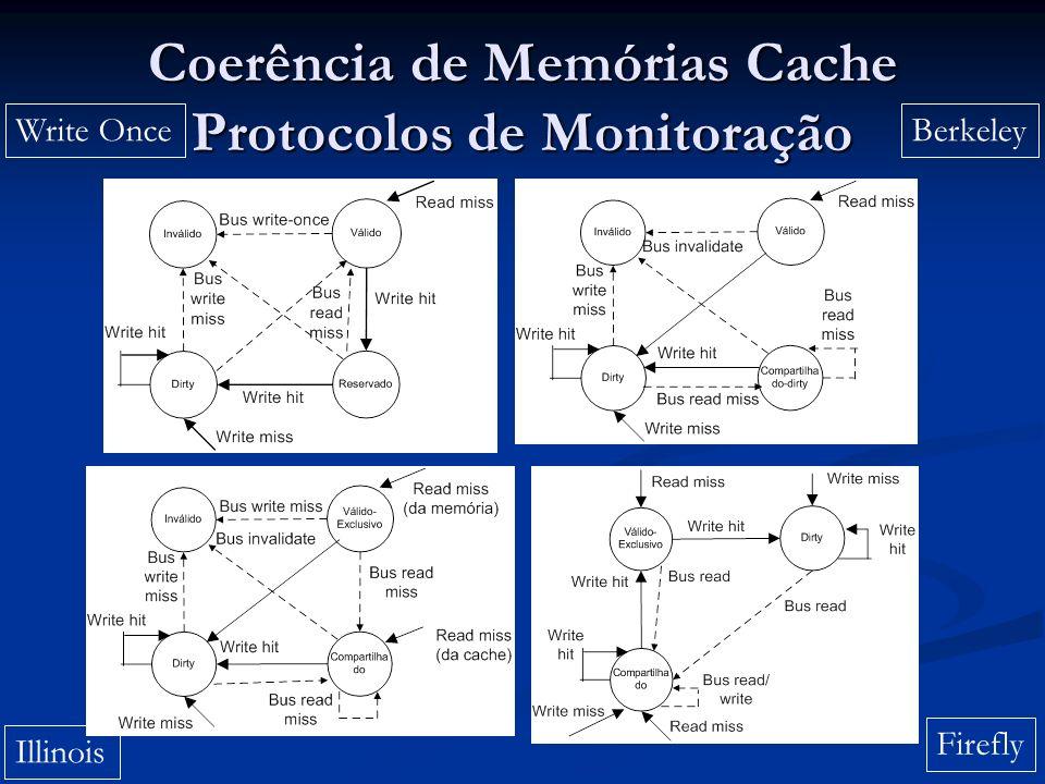 Coerência de Memórias Cache Protocolos de Monitoração Write OnceBerkeley Firefly Illinois