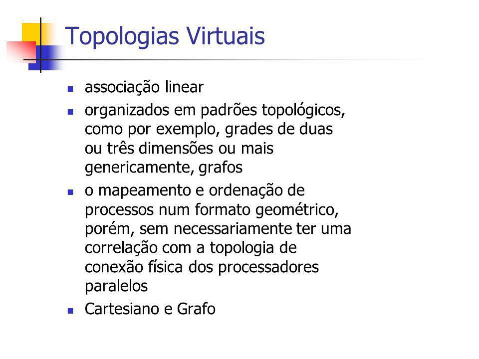 Topologias Virtuais associação linear organizados em padrões topológicos, como por exemplo, grades de duas ou três dimensões ou mais genericamente, gr
