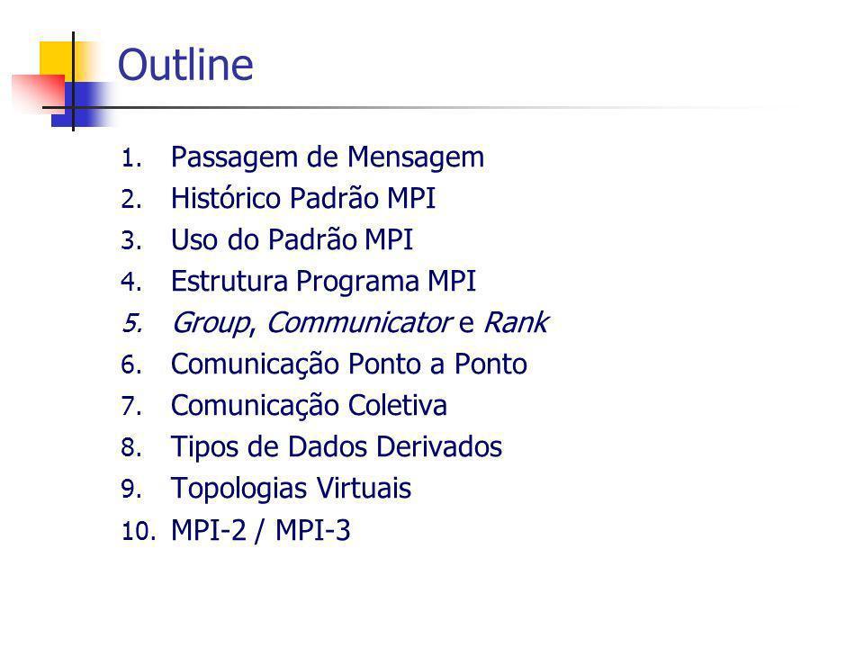 Outline 1. Passagem de Mensagem 2. Histórico Padrão MPI 3. Uso do Padrão MPI 4. Estrutura Programa MPI 5. Group, Communicator e Rank 6. Comunicação Po