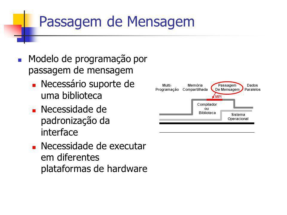 Passagem de Mensagem Modelo de programação por passagem de mensagem Dados privados Sincronização explícita Nomeação dos processos Controle de coerência e compartilhamento de dados controlados pelo programador Ender.X PROCESSO P PROCESSO Q Ender Y Memoria Local Memoria Local Envia X, Q, t Receb Y, P, t Match