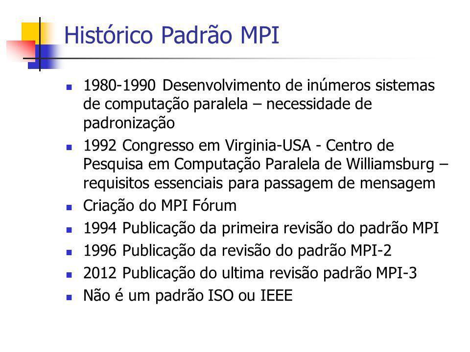 Histórico Padrão MPI 1980-1990 Desenvolvimento de inúmeros sistemas de computação paralela – necessidade de padronização 1992 Congresso em Virginia-US