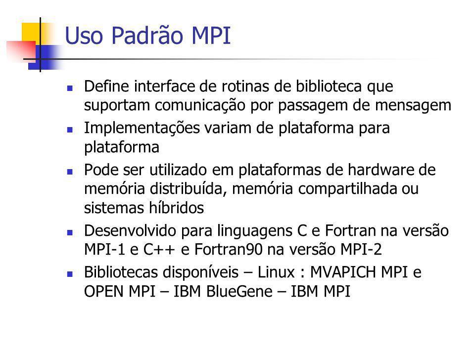 Uso Padrão MPI Define interface de rotinas de biblioteca que suportam comunicação por passagem de mensagem Implementações variam de plataforma para pl