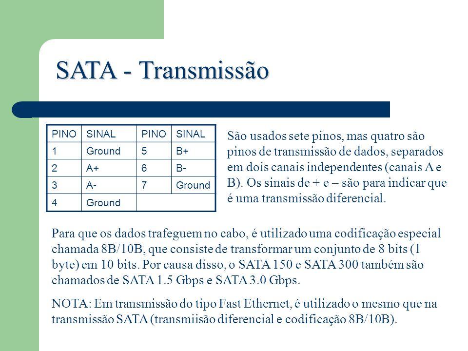 SATA - Transmissão PINOSINALPINOSINAL 1Ground5B+ 2A+6B- 3A-7Ground 4 São usados sete pinos, mas quatro são pinos de transmissão de dados, separados em