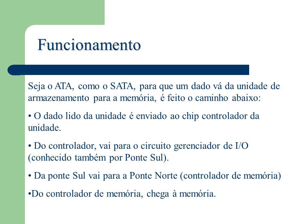 Funcionamento Seja o ATA, como o SATA, para que um dado vá da unidade de armazenamento para a memória, é feito o caminho abaixo: O dado lido da unidad