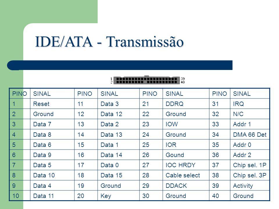 IDE/ATA - Transmissão PINOSINALPINOSINALPINOSINALPINOSINAL 1Reset11Data 321DDRQ31IRQ 2Ground12Data 1222Ground32N/C 3Data 713Data 223IOW33Addr 1 4Data
