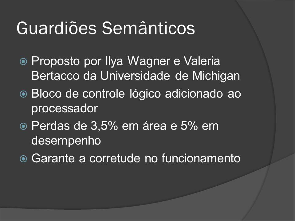 Guardiões Semânticos Proposto por Ilya Wagner e Valeria Bertacco da Universidade de Michigan Bloco de controle lógico adicionado ao processador Perdas