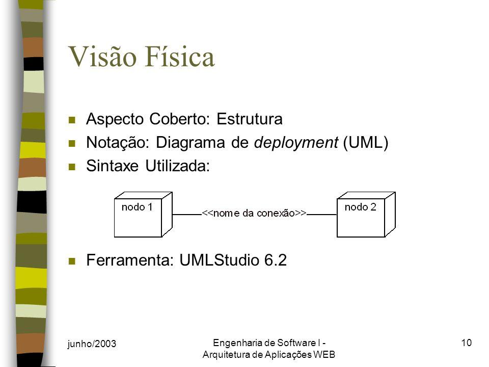 junho/2003 Engenharia de Software I - Arquitetura de Aplicações WEB 10 Visão Física n Aspecto Coberto: Estrutura n Notação: Diagrama de deployment (UML) n Sintaxe Utilizada: n Ferramenta: UMLStudio 6.2