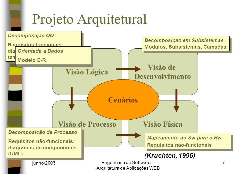 junho/2003 Engenharia de Software I - Arquitetura de Aplicações WEB 7 Projeto Arquitetural Visão Lógica Visão de Desenvolvimento Visão de ProcessoVisão Física Cenários (Kruchten, 1995) Decomposição OO Requisitos funcionais: diagramas de classes, templates de classes Decomposição OO Requisitos funcionais: diagramas de classes, templates de classes Decomposição de Processo Requisitos não-funcionais: diagramas de componentes (UML) Decomposição de Processo Requisitos não-funcionais: diagramas de componentes (UML) Orientada a Dados Modelo E-R Orientada a Dados Modelo E-R Decomposição em Subsistemas Módulos, Subsistemas, Camadas Decomposição em Subsistemas Módulos, Subsistemas, Camadas Mapeamento do Sw para o Hw Requisitos não-funcionais Mapeamento do Sw para o Hw Requisitos não-funcionais
