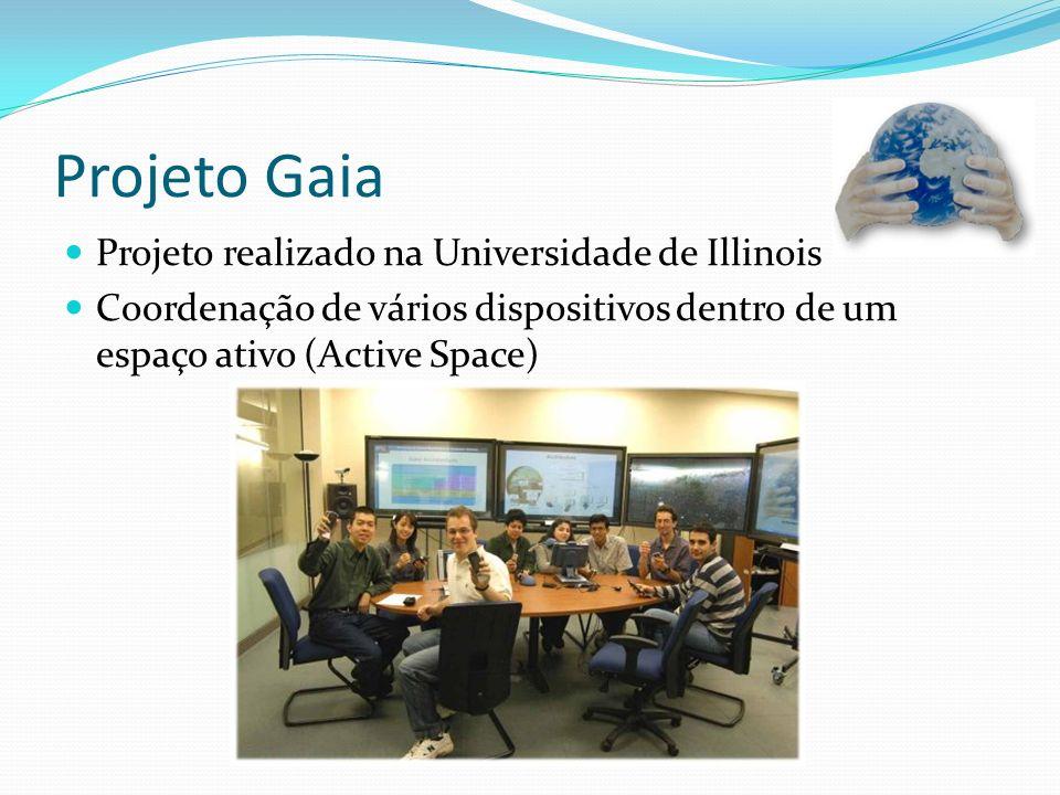 Projeto Gaia Projeto realizado na Universidade de Illinois Coordenação de vários dispositivos dentro de um espaço ativo (Active Space)