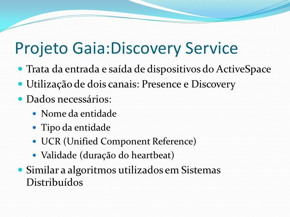 Projeto Gaia:Discovery Service Trata da entrada e saída de dispositivos do ActiveSpace Utilização de dois canais: Presence e Discovery Dados necessári
