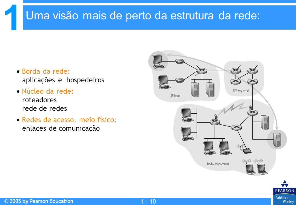 1 © 2005 by Pearson Education 1 - 10 Borda da rede: aplicações e hospedeiros Núcleo da rede: roteadores rede de redes Redes de acesso, meio físico: en