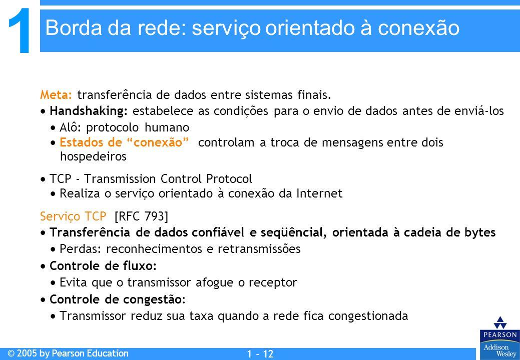 1 © 2005 by Pearson Education 1 - 12 Meta: transferência de dados entre sistemas finais. Handshaking: estabelece as condições para o envio de dados an