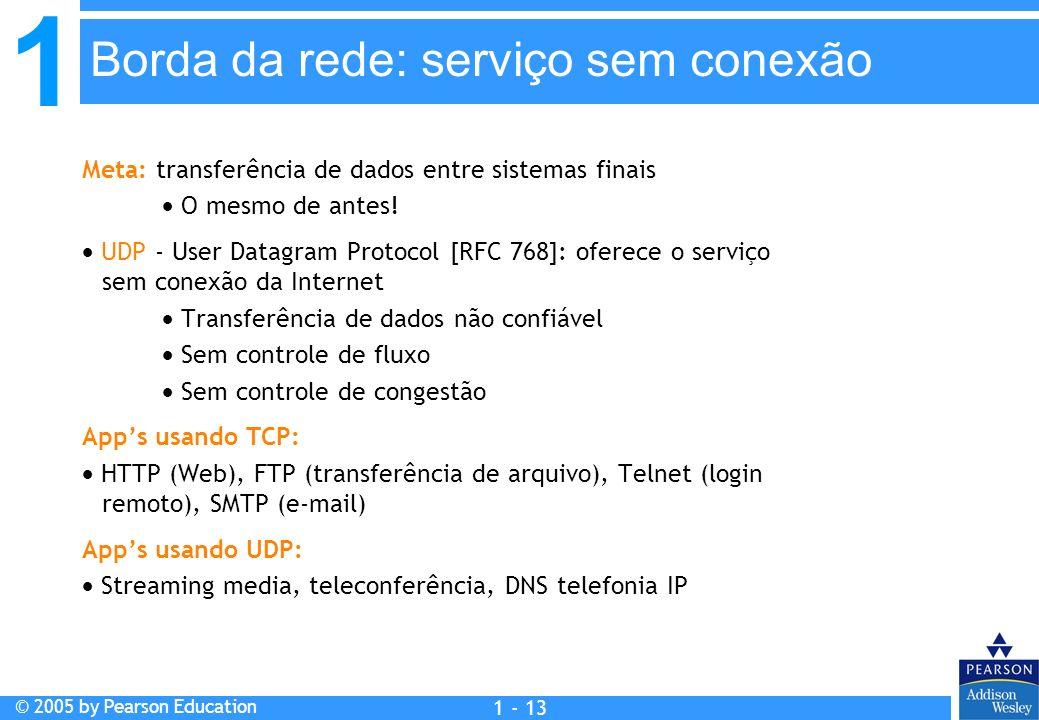 1 © 2005 by Pearson Education 1 - 13 Meta: transferência de dados entre sistemas finais O mesmo de antes! UDP - User Datagram Protocol [RFC 768]: ofer