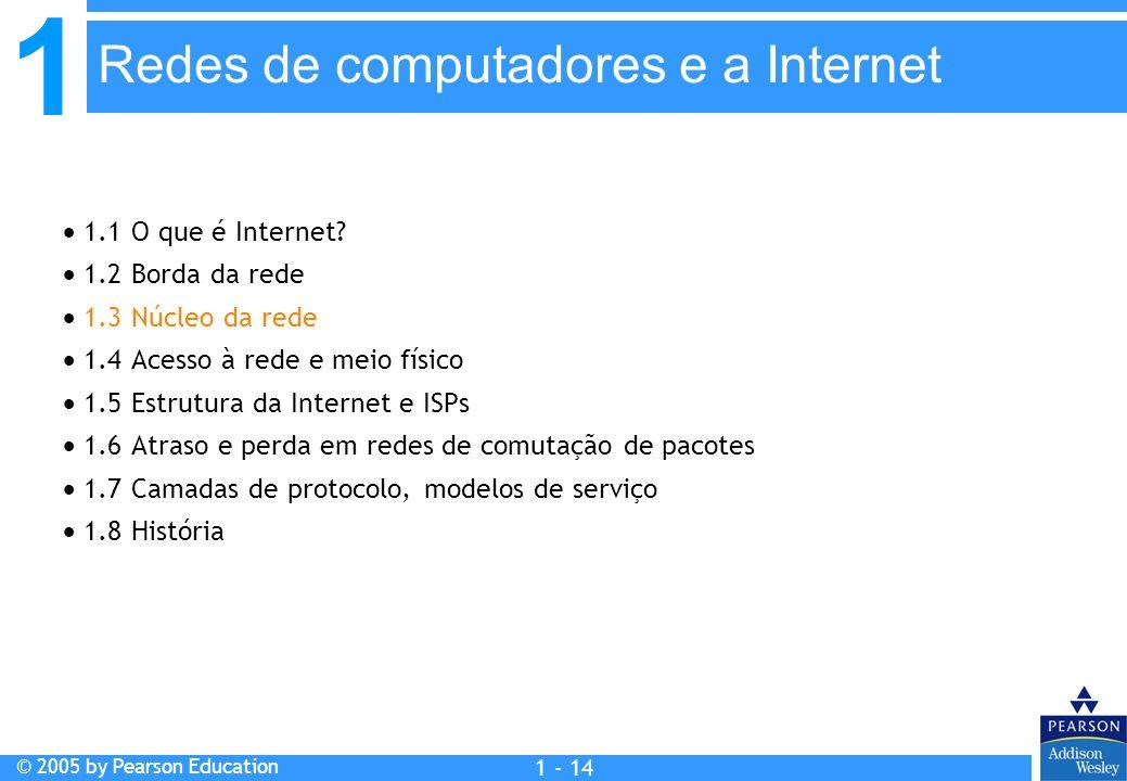 1 © 2005 by Pearson Education 1 - 14 1.1 O que é Internet? 1.2 Borda da rede 1.3 Núcleo da rede 1.4 Acesso à rede e meio físico 1.5 Estrutura da Inter