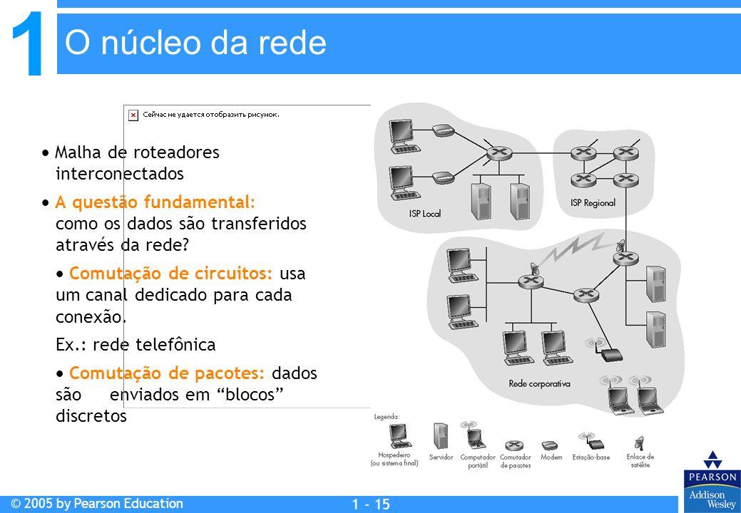 1 © 2005 by Pearson Education 1 - 15 Malha de roteadores interconectados A questão fundamental: como os dados são transferidos através da rede? Comuta
