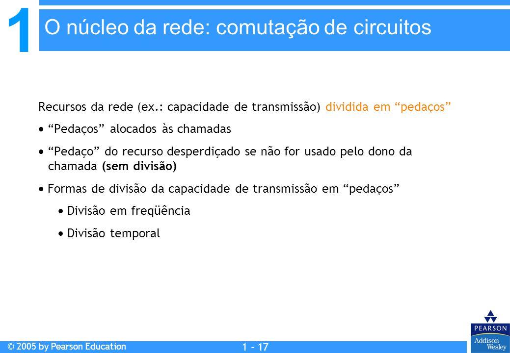 1 © 2005 by Pearson Education 1 - 17 Recursos da rede (ex.: capacidade de transmissão) dividida em pedaços Pedaços alocados às chamadas Pedaço do recu
