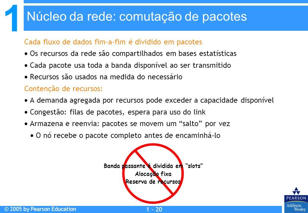 1 © 2005 by Pearson Education 1 - 20 Cada fluxo de dados fim-a-fim é dividido em pacotes Os recursos da rede são compartilhados em bases estatísticas