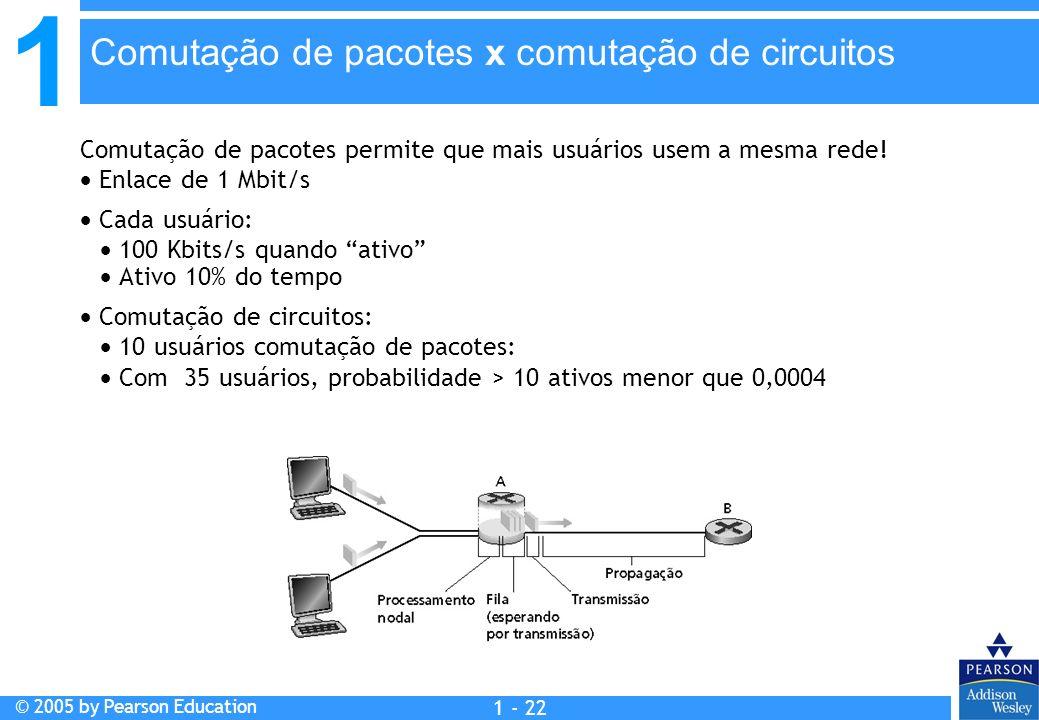 1 © 2005 by Pearson Education 1 - 22 Comutação de pacotes permite que mais usuários usem a mesma rede! Enlace de 1 Mbit/s Cada usuário: 100 Kbits/s qu