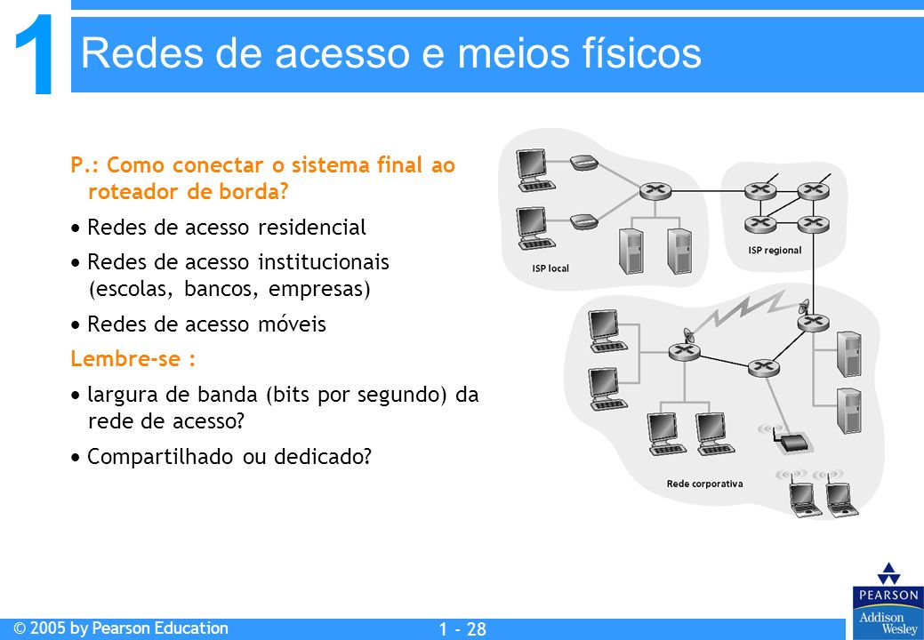 1 © 2005 by Pearson Education 1 - 28 P.: Como conectar o sistema final ao roteador de borda? Redes de acesso residencial Redes de acesso institucionai