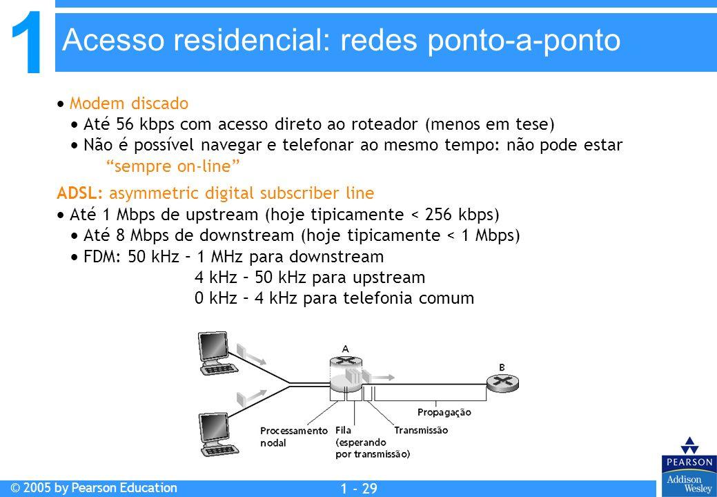1 © 2005 by Pearson Education 1 - 29 Modem discado Até 56 kbps com acesso direto ao roteador (menos em tese) Não é possível navegar e telefonar ao mes