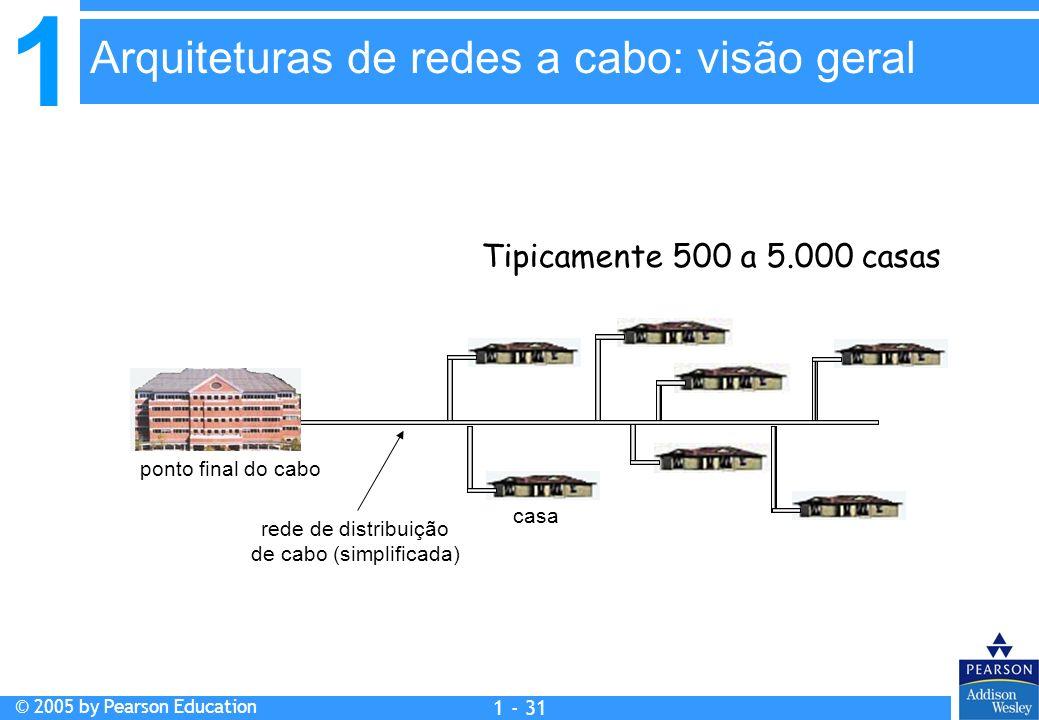 1 © 2005 by Pearson Education 1 - 31 casa ponto final do cabo rede de distribuição de cabo (simplificada) Tipicamente 500 a 5.000 casas Arquiteturas d