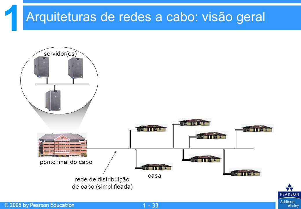 1 © 2005 by Pearson Education 1 - 33 casa ponto final do cabo rede de distribuição de cabo (simplificada) servidor(es) Arquiteturas de redes a cabo: v