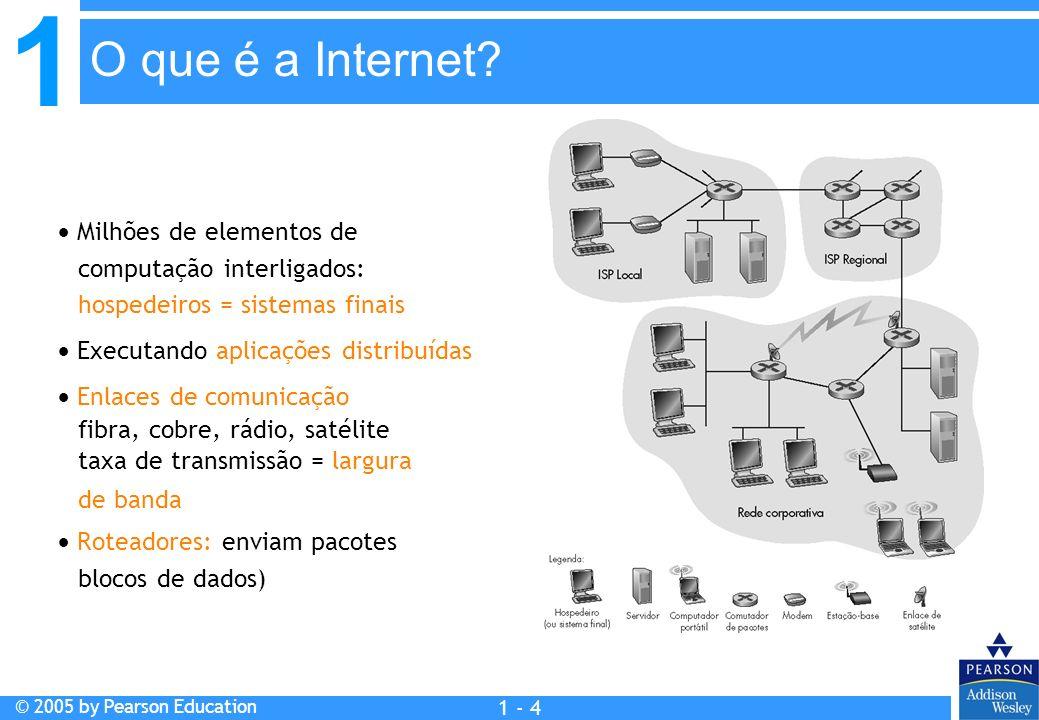 1 © 2005 by Pearson Education 1 - 45 ISPs de Zona-2: ISPs menores (freqüentemente regionais) Conectam-se a um ou mais ISPs de Zona-1, possivelmente a outros ISPs de Zona-2 ISP Zona-1 NAP ISP Zona-2 ISP de Zona-2 paga ao ISP de Zona-1 pela conectividade ao resto da Internet ISP de Zona-2 é cliente do provedor de Zona- 1 ISPs de Zona-2 também provêm conexão privativamente entre si, interconexão em NAP Estrutura da Internet: rede de redes