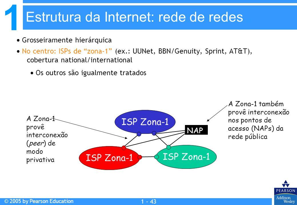 1 © 2005 by Pearson Education 1 - 43 Grosseiramente hierárquica No centro: ISPs de zona-1 (ex.: UUNet, BBN/Genuity, Sprint, AT&T), cobertura national/