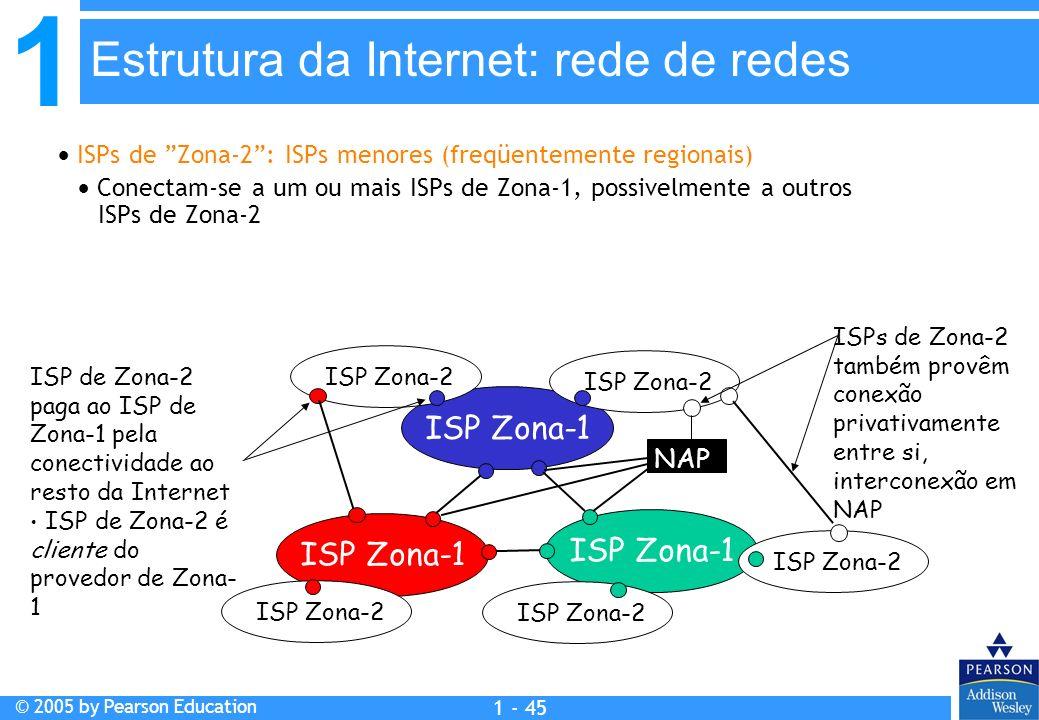 1 © 2005 by Pearson Education 1 - 45 ISPs de Zona-2: ISPs menores (freqüentemente regionais) Conectam-se a um ou mais ISPs de Zona-1, possivelmente a