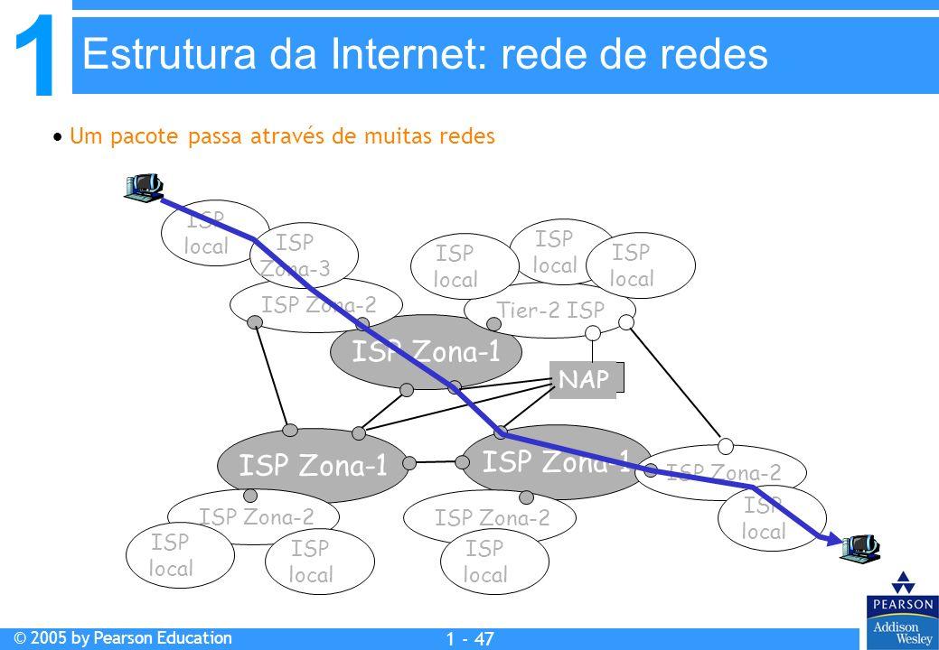 1 © 2005 by Pearson Education 1 - 47 Um pacote passa através de muitas redes ISP Zona-1 NAP Tier-2 ISP ISP Zona-2 ISP local ISP local ISP local ISP lo