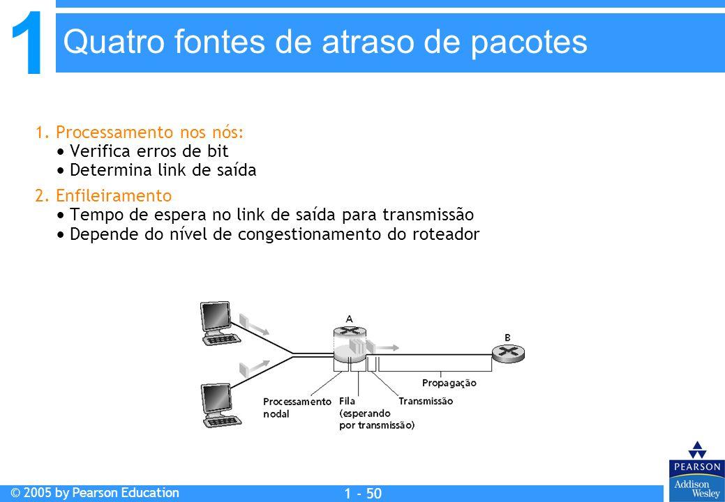 1 © 2005 by Pearson Education 1 - 50 1. Processamento nos nós: Verifica erros de bit Determina link de saída 2. Enfileiramento Tempo de espera no link