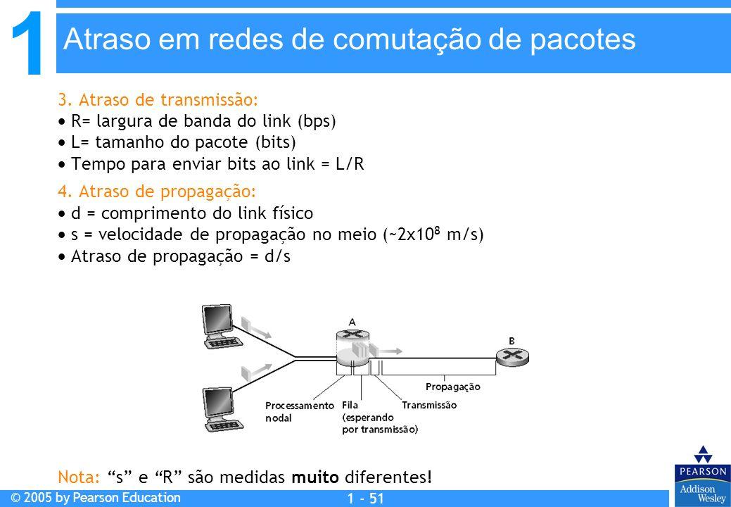 1 © 2005 by Pearson Education 1 - 51 3. Atraso de transmissão: R= largura de banda do link (bps) L= tamanho do pacote (bits) Tempo para enviar bits ao