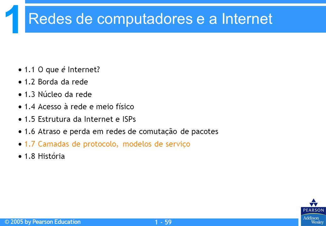1 © 2005 by Pearson Education 1 - 59 1.1 O que é Internet? 1.2 Borda da rede 1.3 Núcleo da rede 1.4 Acesso à rede e meio físico 1.5 Estrutura da Inter