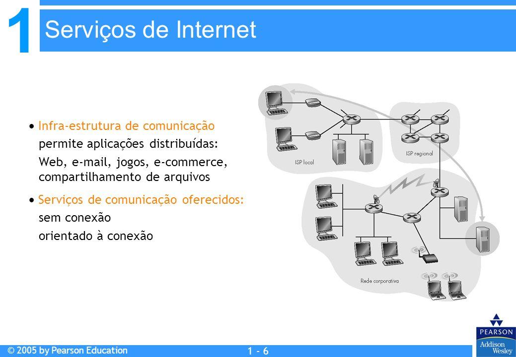 1 © 2005 by Pearson Education 1 - 47 Um pacote passa através de muitas redes ISP Zona-1 NAP Tier-2 ISP ISP Zona-2 ISP local ISP local ISP local ISP local ISP local ISP Zona-3 ISP local ISP local ISP local Estrutura da Internet: rede de redes