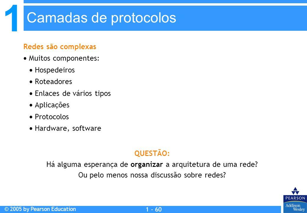 1 © 2005 by Pearson Education 1 - 60 Redes são complexas Muitos componentes: Hospedeiros Roteadores Enlaces de vários tipos Aplicações Protocolos Hard