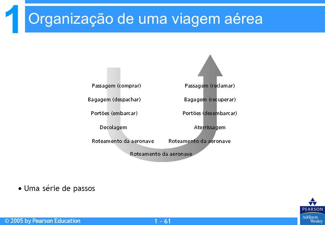 1 © 2005 by Pearson Education 1 - 61 Uma série de passos Organização de uma viagem aérea