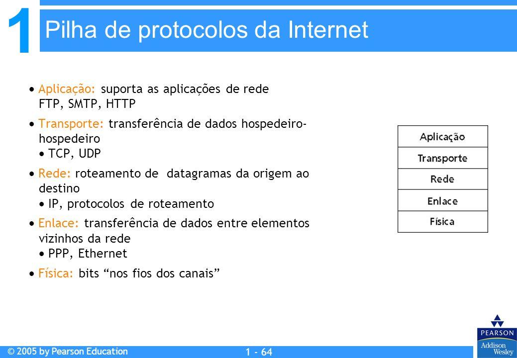 1 © 2005 by Pearson Education 1 - 64 Aplicação: suporta as aplicações de rede FTP, SMTP, HTTP Transporte: transferência de dados hospedeiro- hospedeir