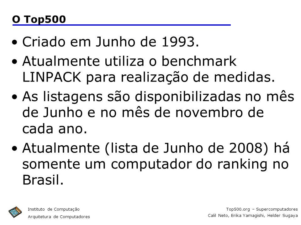 Top500.org – Supercomputadores Calil Neto, Erika Yamagishi, Helder Sugaya Instituto de Computação Arquitetura de Computadores O Top500 Criado em Junho