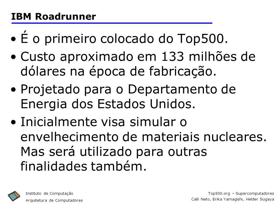 Top500.org – Supercomputadores Calil Neto, Erika Yamagishi, Helder Sugaya Instituto de Computação Arquitetura de Computadores IBM Roadrunner É o prime