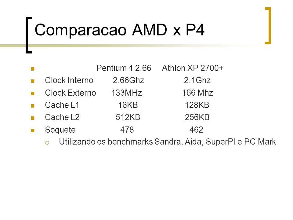 Comparacao AMD x P4 Pentium 4 2.66 Athlon XP 2700+ Clock Interno 2.66Ghz 2.1Ghz Clock Externo 133MHz 166 Mhz Cache L1 16KB 128KB Cache L2 512KB 256KB Soquete 478 462 Utilizando os benchmarks Sandra, Aida, SuperPI e PC Mark
