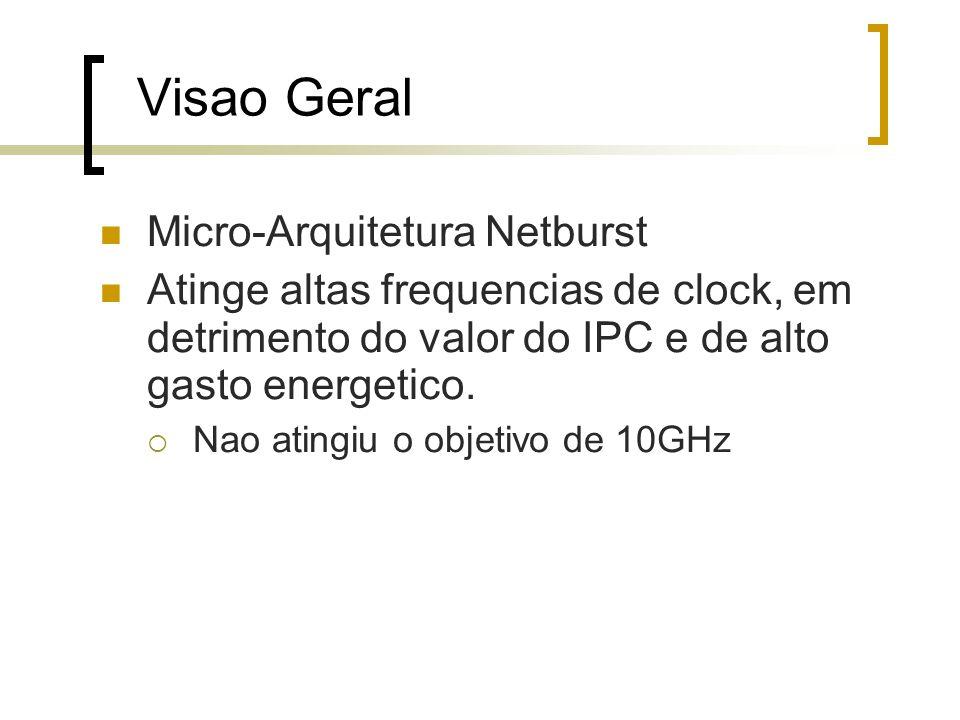 Visao Geral Micro-Arquitetura Netburst Atinge altas frequencias de clock, em detrimento do valor do IPC e de alto gasto energetico. Nao atingiu o obje