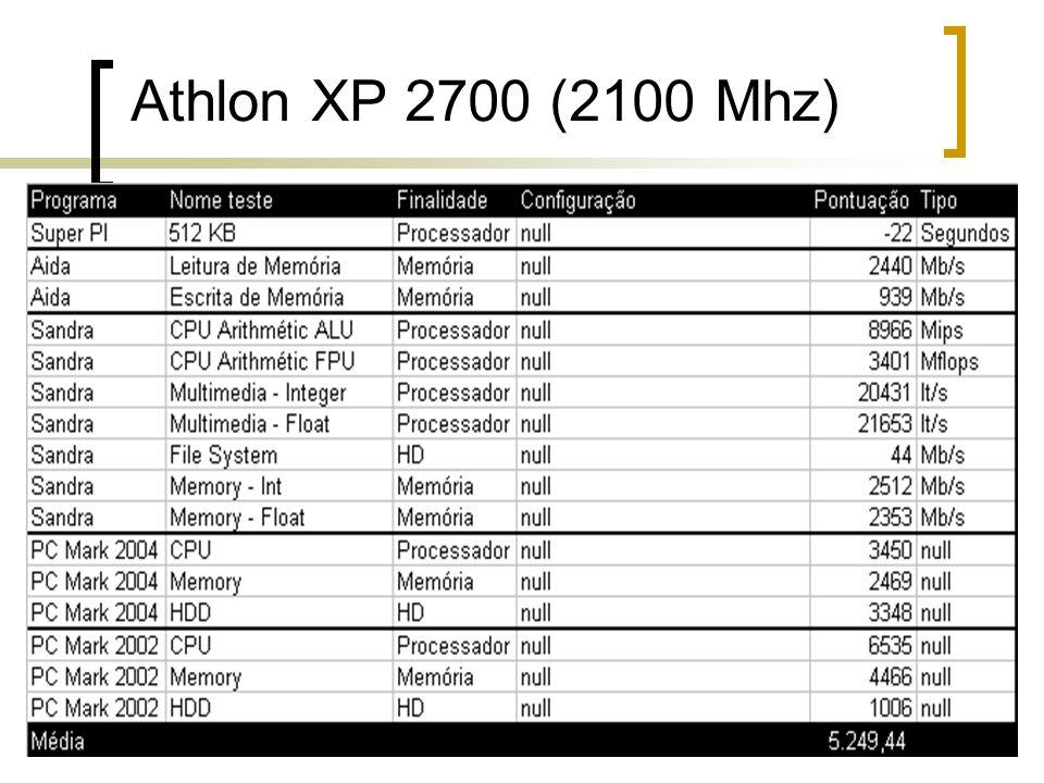 Athlon XP 2700 (2100 Mhz)